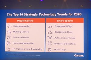 "胡立军:从Gartner IT Symposium,看RPA ""一半是海水一半是火焰"""